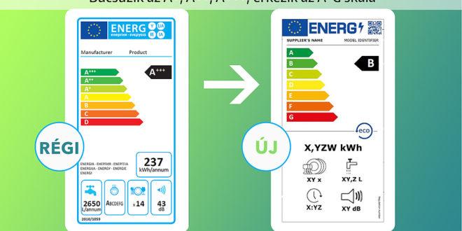 Hétfőtől kötelező az új energiacímkék használata